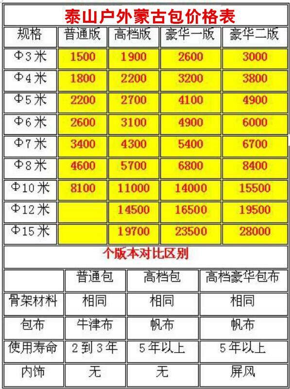 蒙古包價格表